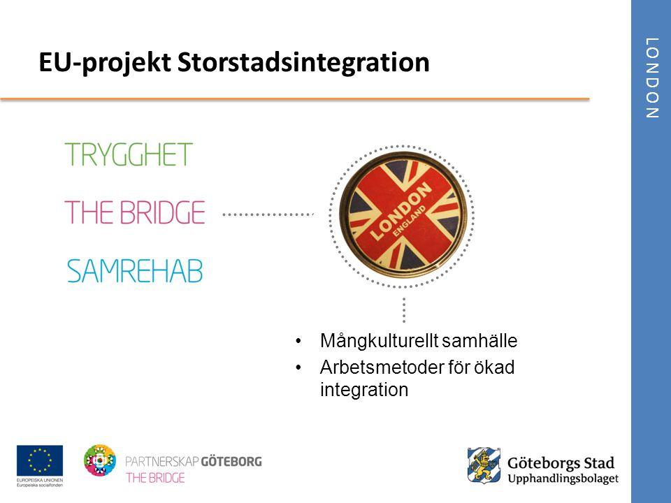 EU-projekt Storstadsintegration