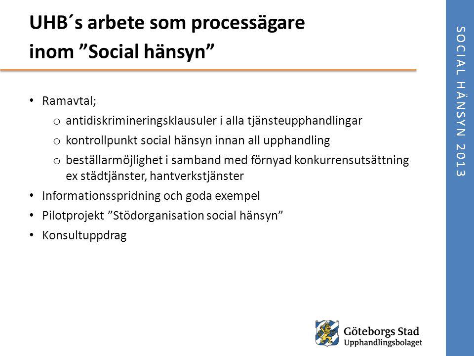 UHB´s arbete som processägare inom Social hänsyn