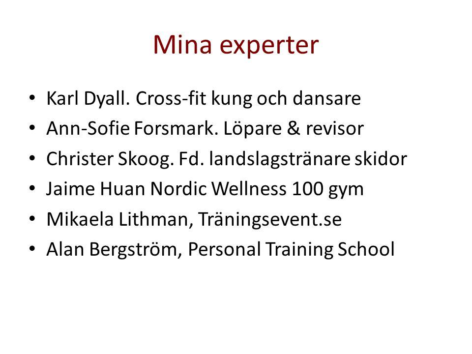 Mina experter Karl Dyall. Cross-fit kung och dansare