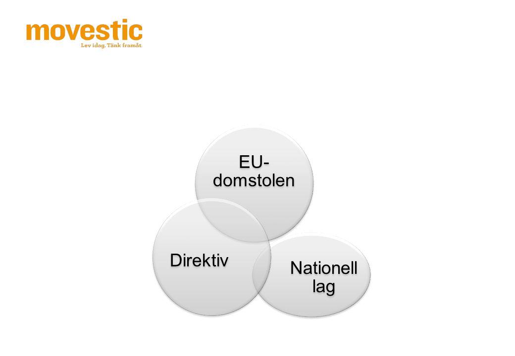 Avgörande fråga EU-regler är uppbyggda med skäl och artiklar
