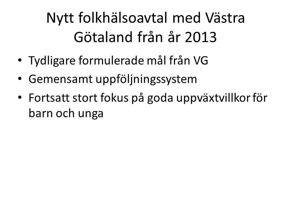Nytt folkhälsoavtal med Västra Götaland från år 2013