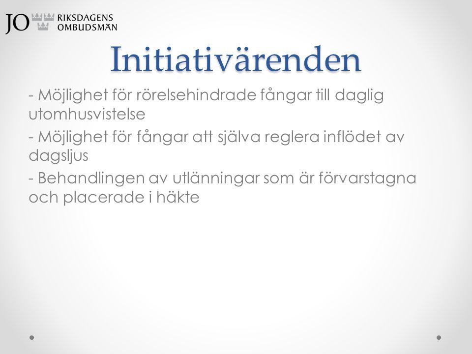 Initiativärenden