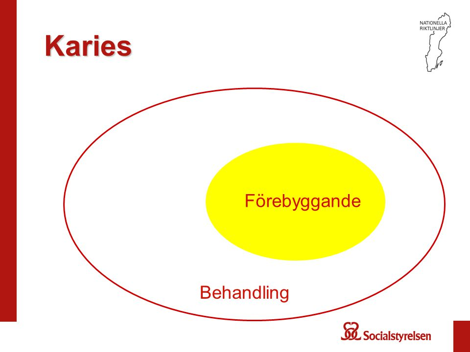 Karies Förebyggande Behandling