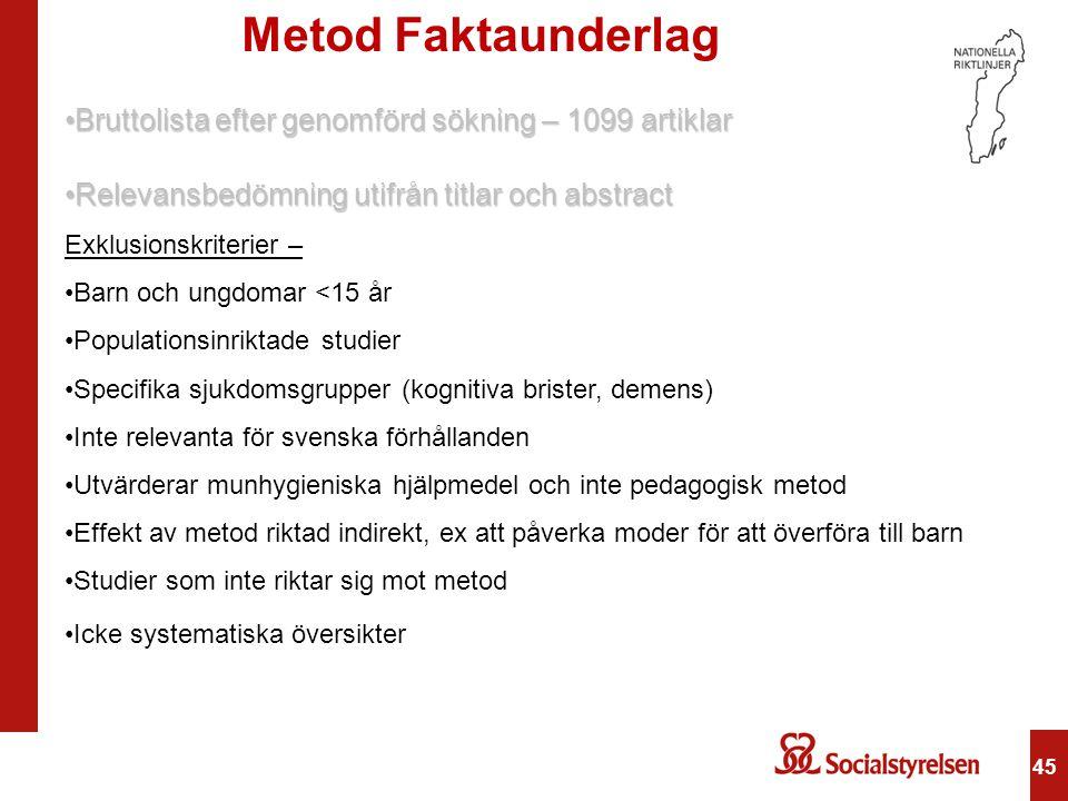 Metod Faktaunderlag Bruttolista efter genomförd sökning – 1099 artiklar. Relevansbedömning utifrån titlar och abstract.