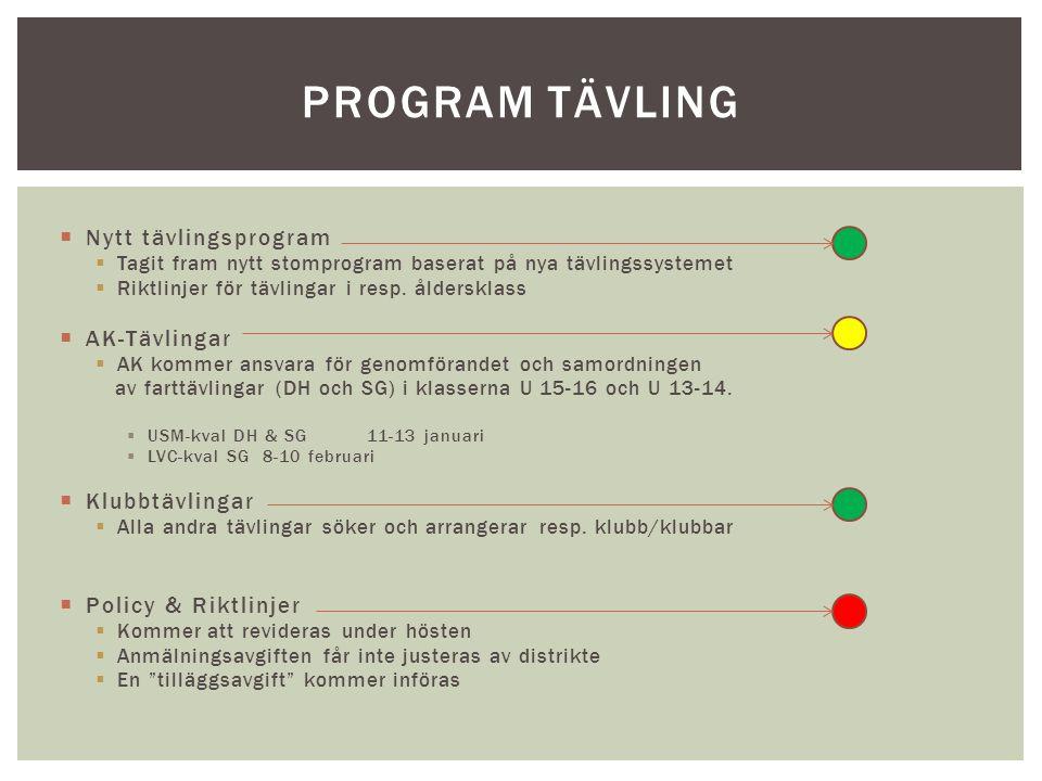 Program tävling Nytt tävlingsprogram AK-Tävlingar Klubbtävlingar