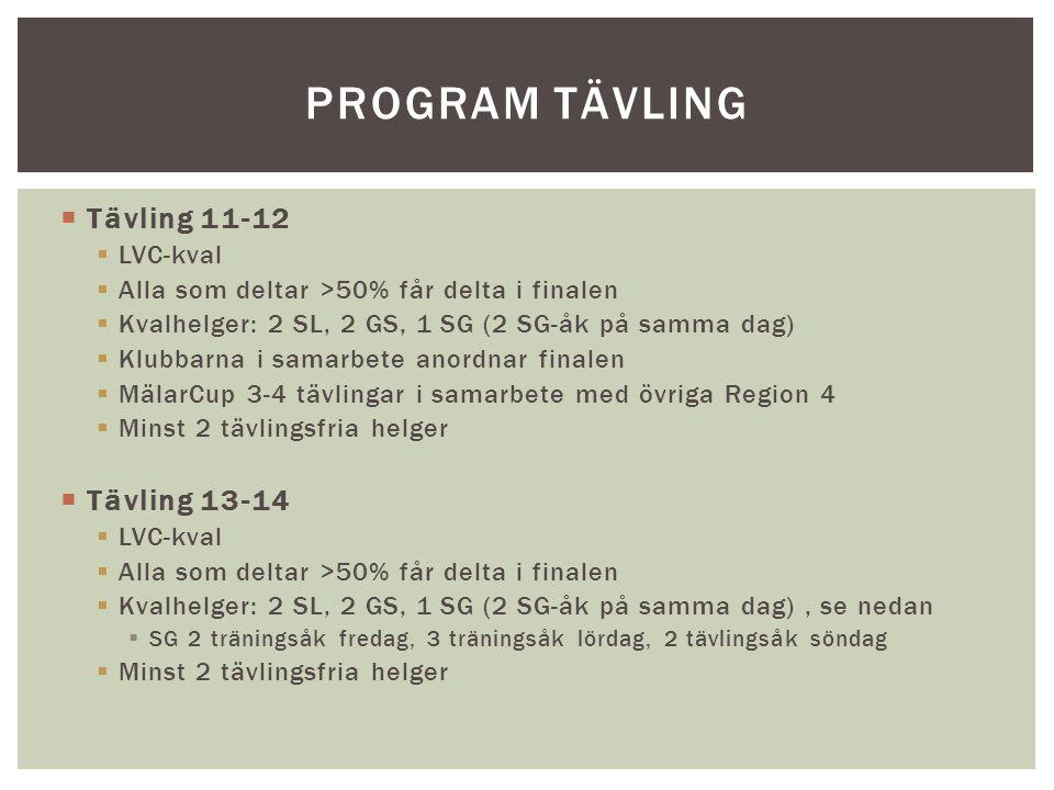 Program tävling Tävling 11-12 Tävling 13-14 LVC-kval