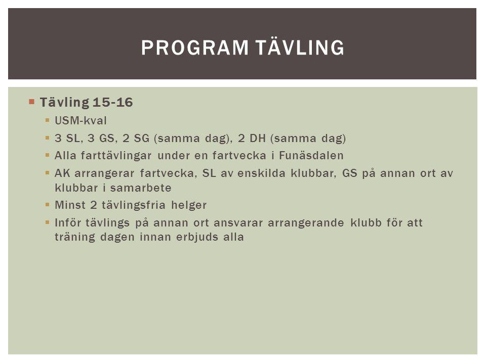Program tävling Tävling 15-16 USM-kval