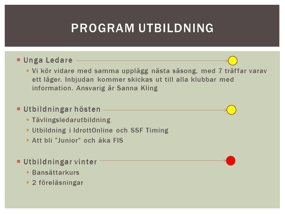 Program utbildning Unga Ledare Utbildningar hösten Utbildningar vinter