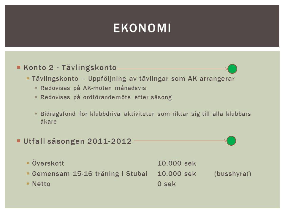 ekonomi Konto 2 - Tävlingskonto Utfall säsongen 2011-2012