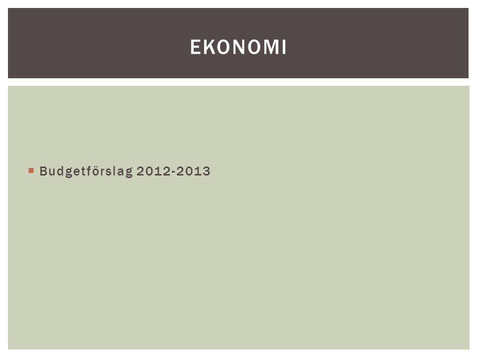 ekonomi Budgetförslag 2012-2013