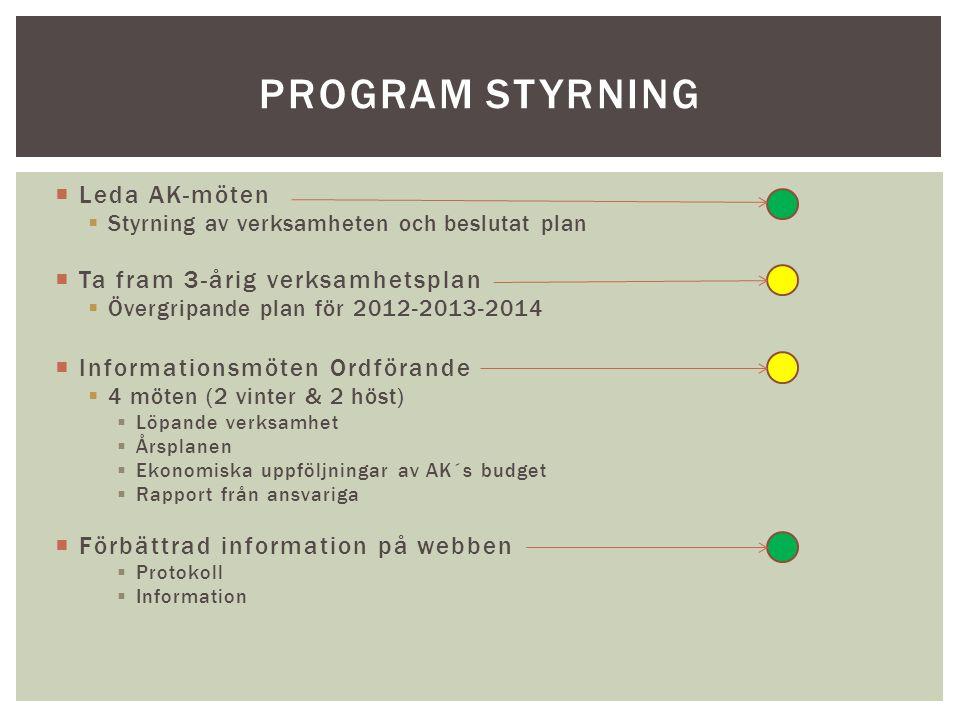 Program styrning Leda AK-möten Ta fram 3-årig verksamhetsplan