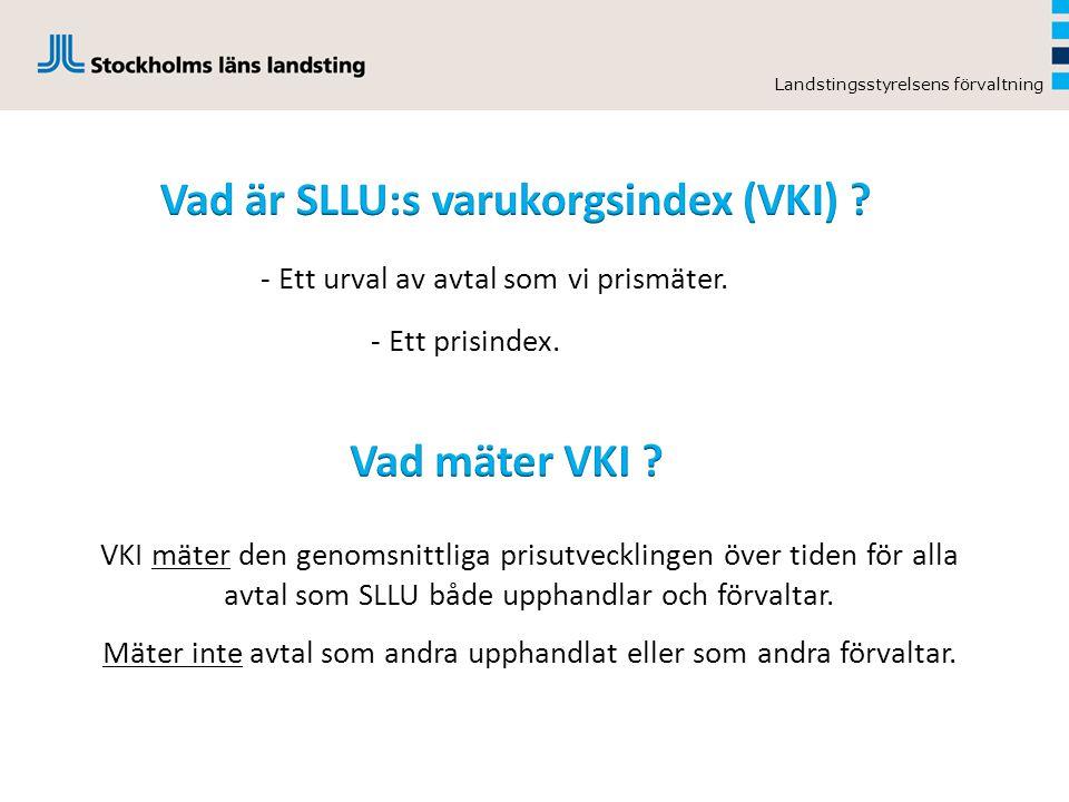 Vad är SLLU:s varukorgsindex (VKI)