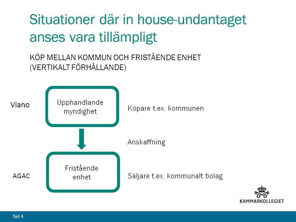 Situationer där in house-undantaget anses vara tillämpligt