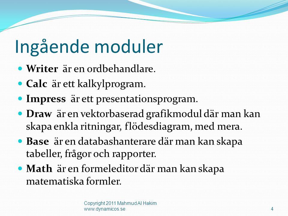 Ingående moduler Writer är en ordbehandlare.