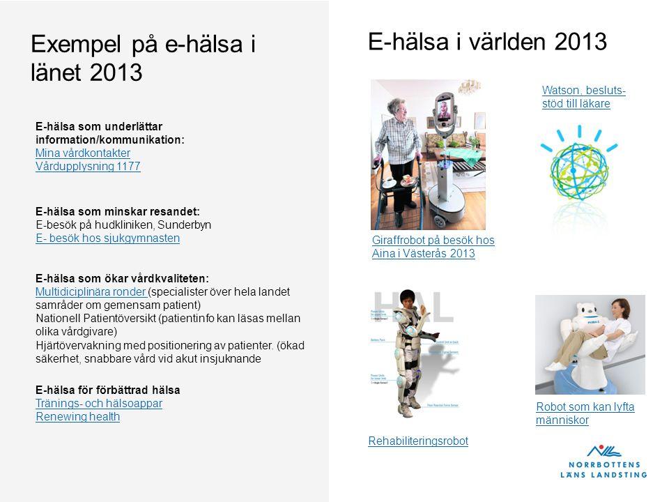 Exempel på e-hälsa i länet 2013 E-hälsa i världen 2013