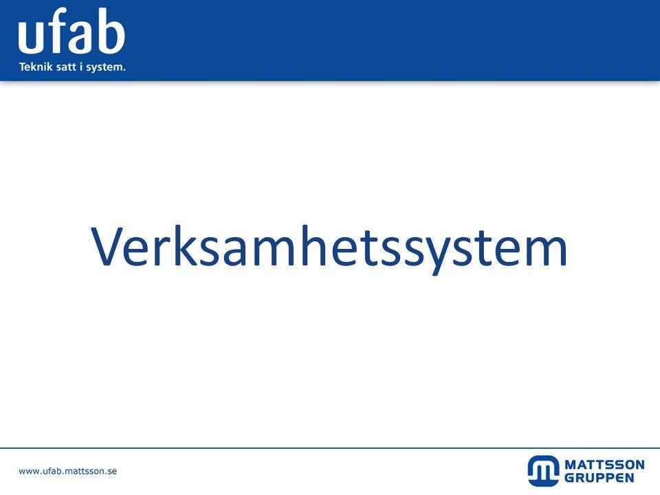 Verksamhetssystem