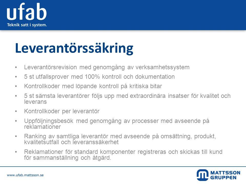 Leverantörssäkring Leverantörsrevision med genomgång av verksamhetssystem. 5 st utfallsprover med 100% kontroll och dokumentation.