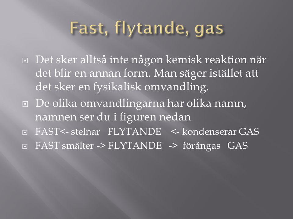 Fast, flytande, gas Det sker alltså inte någon kemisk reaktion när det blir en annan form. Man säger istället att det sker en fysikalisk omvandling.