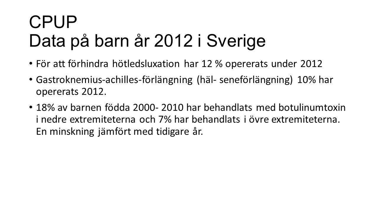 CPUP Data på barn år 2012 i Sverige