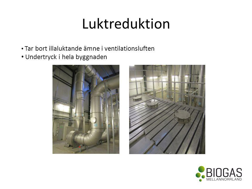 Luktreduktion Undertryck i hela byggnaden