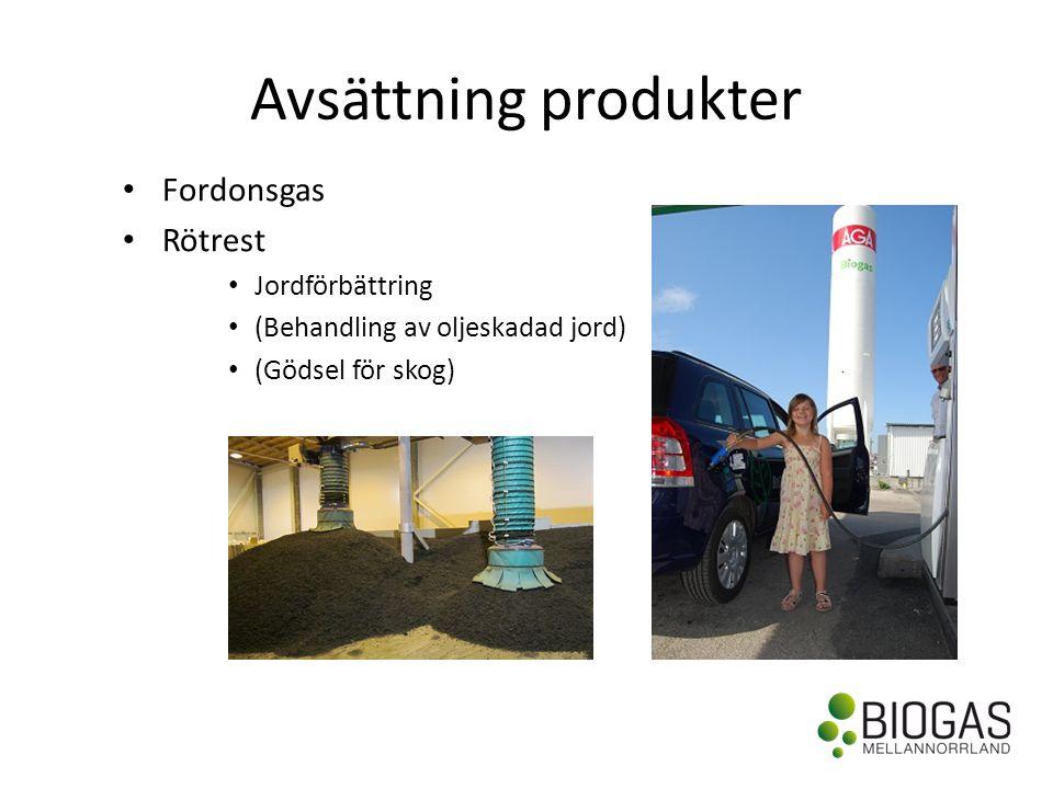 Avsättning produkter Fordonsgas Rötrest Jordförbättring