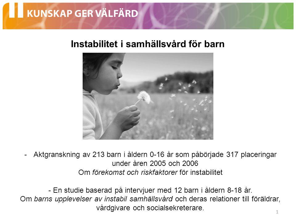 Instabilitet i samhällsvård för barn