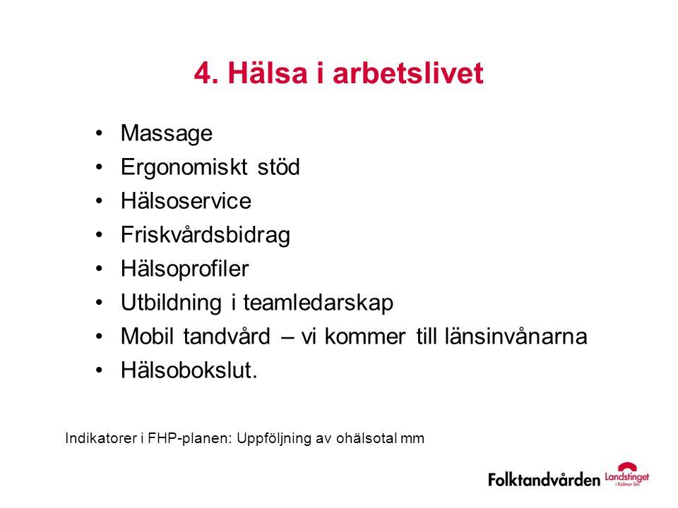 4. Hälsa i arbetslivet Massage Ergonomiskt stöd Hälsoservice