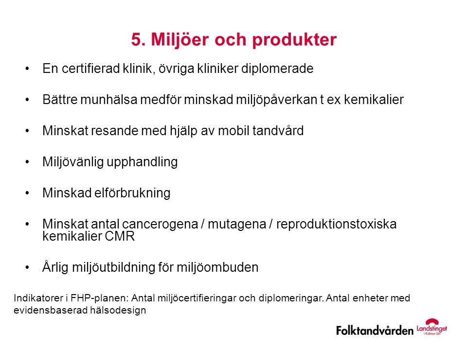 5. Miljöer och produkter En certifierad klinik, övriga kliniker diplomerade. Bättre munhälsa medför minskad miljöpåverkan t ex kemikalier.