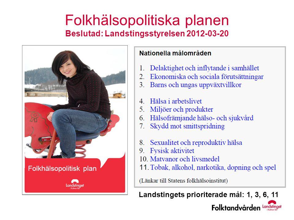 Folkhälsopolitiska planen Beslutad: Landstingsstyrelsen 2012-03-20