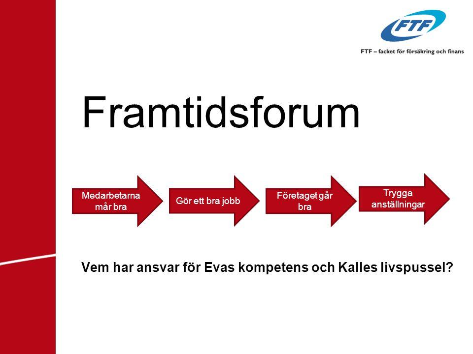 Framtidsforum Vem har ansvar för Evas kompetens och Kalles livspussel