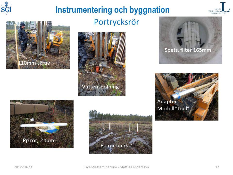 Instrumentering och byggnation