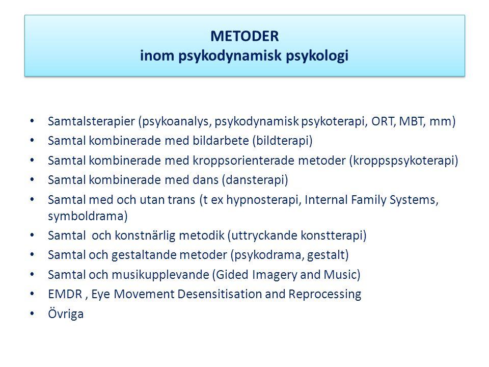 METODER inom psykodynamisk psykologi