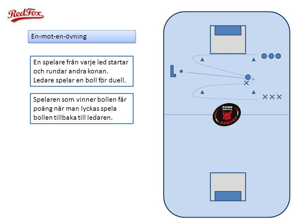 En-mot-en-övning En spelare från varje led startar och rundar andra konan. Ledare spelar en boll för duell.