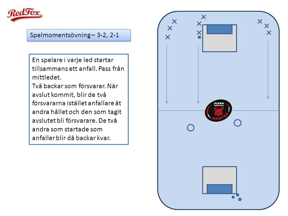 Spelmomentsövning – 3-2, 2-1