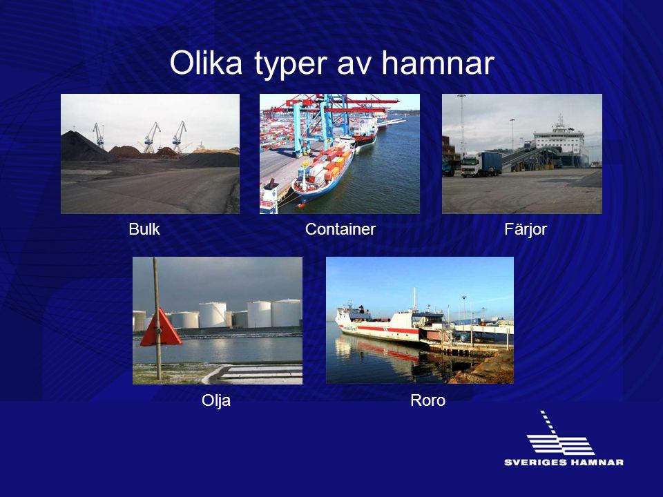 Olika typer av hamnar Bulk Container Färjor Olja Roro