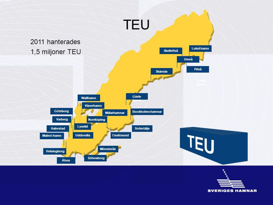 TEU 2011 hanterades 1,5 miljoner TEU