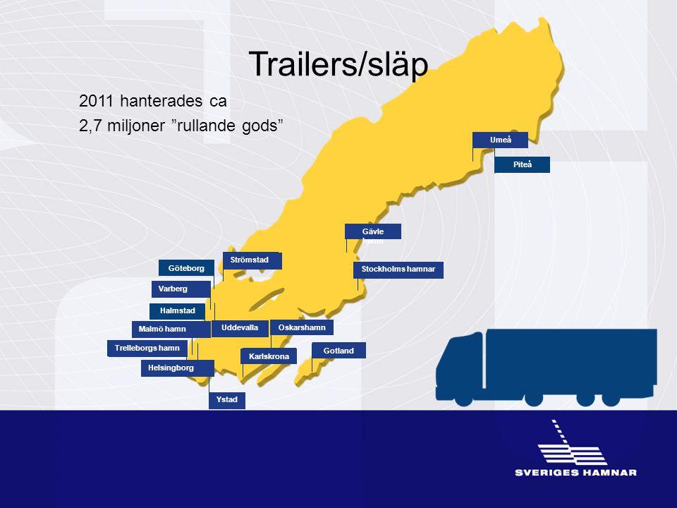 Trailers/släp 2011 hanterades ca 2,7 miljoner rullande gods