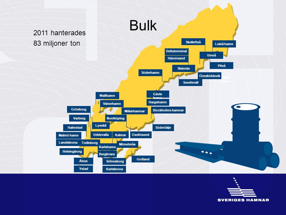 Bulk 2011 hanterades 83 miljoner ton