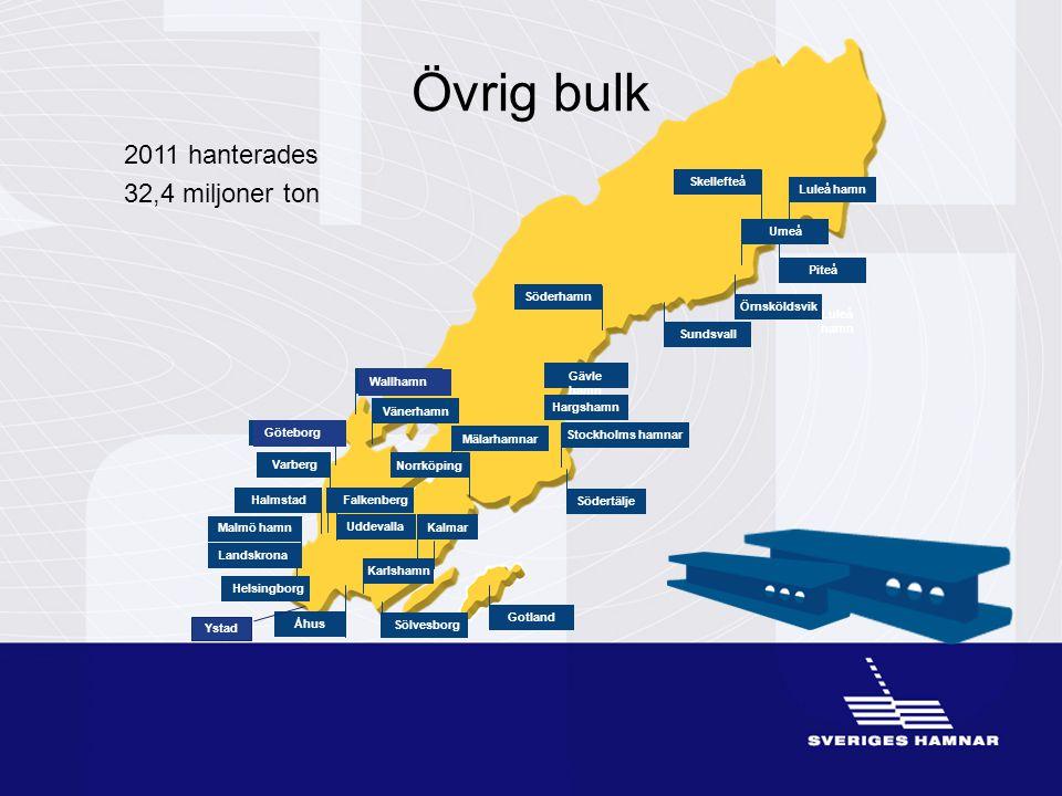 Övrig bulk 2011 hanterades 32,4 miljoner ton