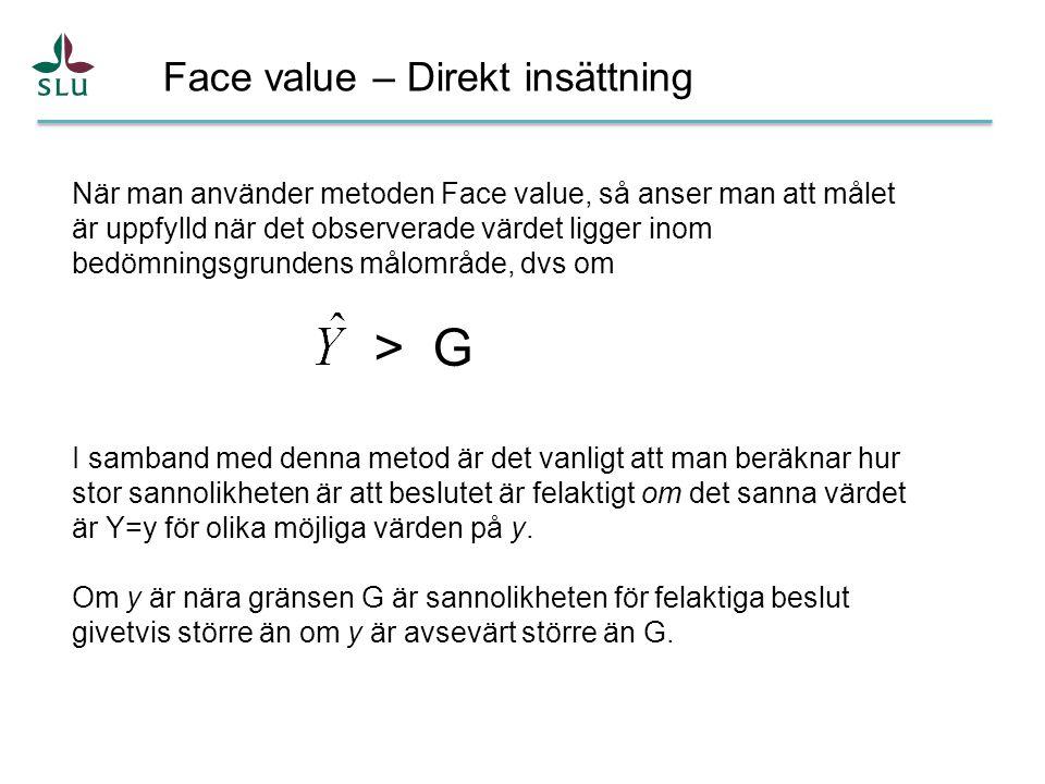 Face value – Direkt insättning