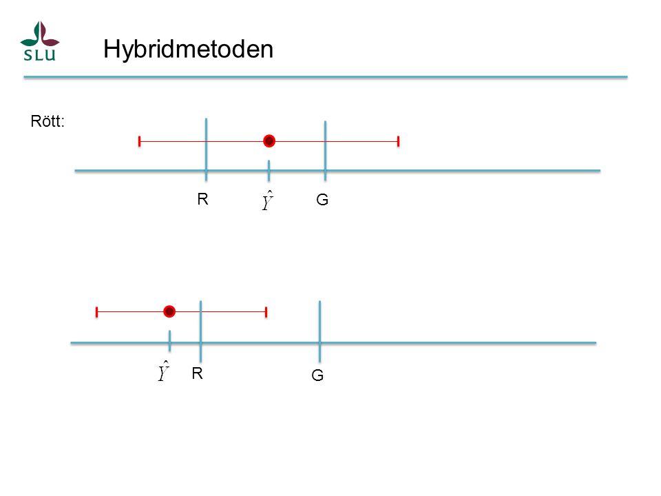 Hybridmetoden Rött: R G R G