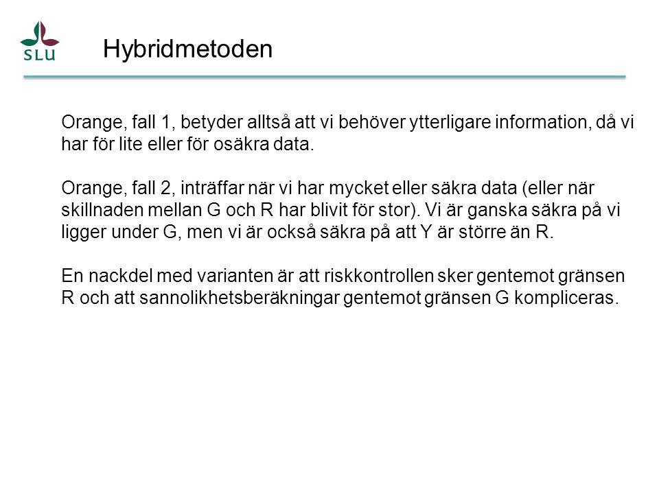 Hybridmetoden Orange, fall 1, betyder alltså att vi behöver ytterligare information, då vi har för lite eller för osäkra data.