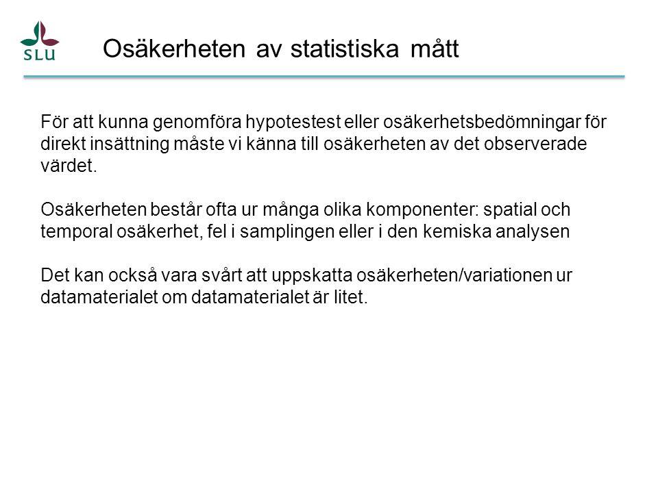 Osäkerheten av statistiska mått