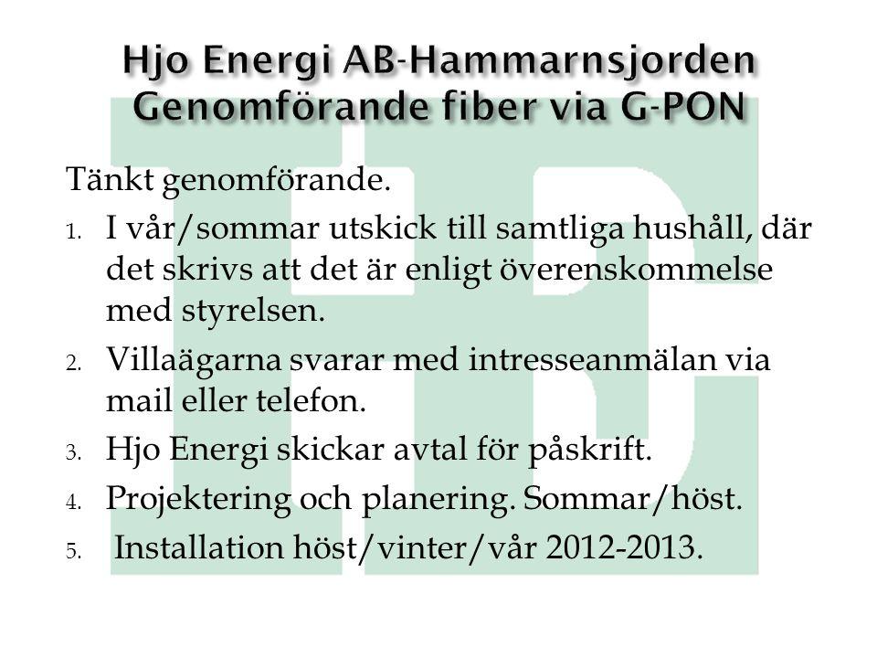 Hjo Energi AB-Hammarnsjorden Genomförande fiber via G-PON