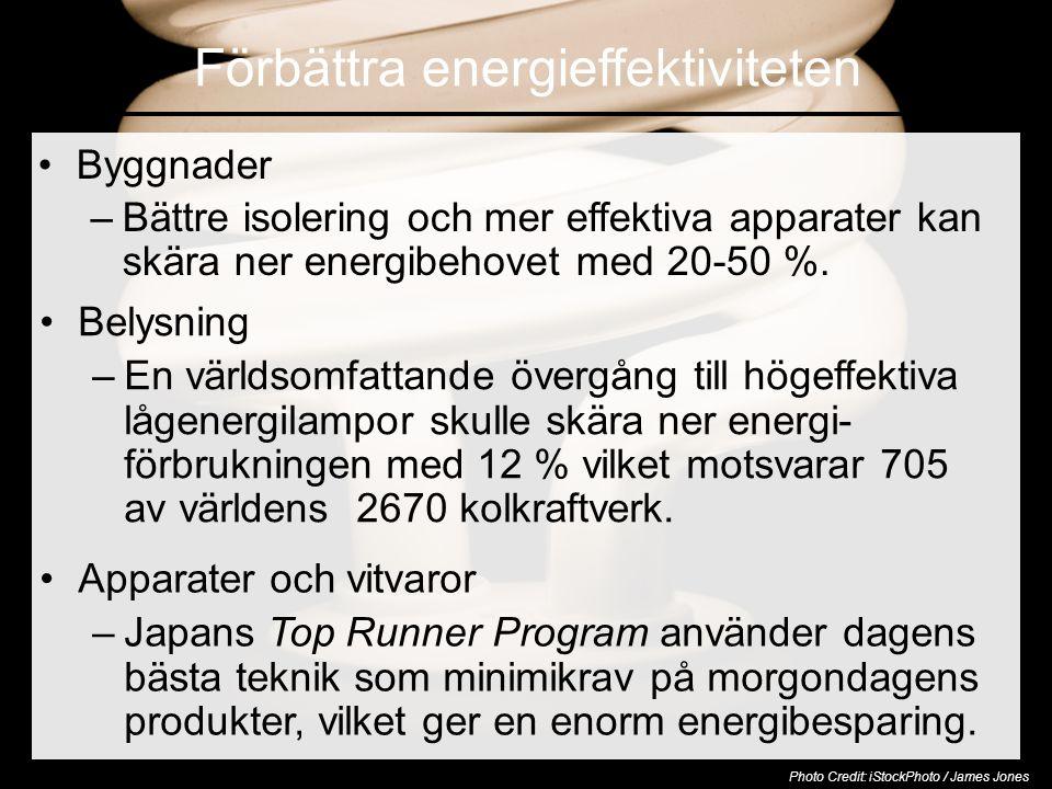 Förbättra energieffektiviteten