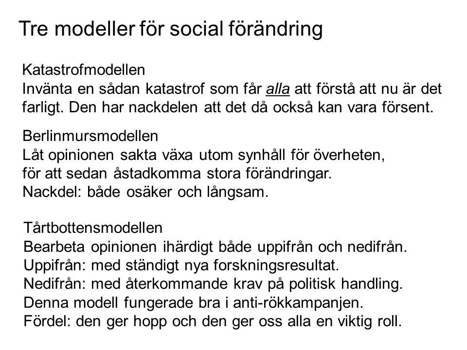 Tre modeller för social förändring