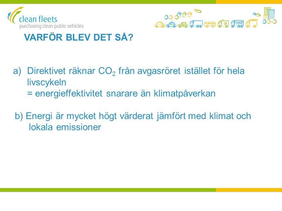 Varför blev det så a) Direktivet räknar CO2 från avgasröret istället för hela livscykeln = energieffektivitet snarare än klimatpåverkan.