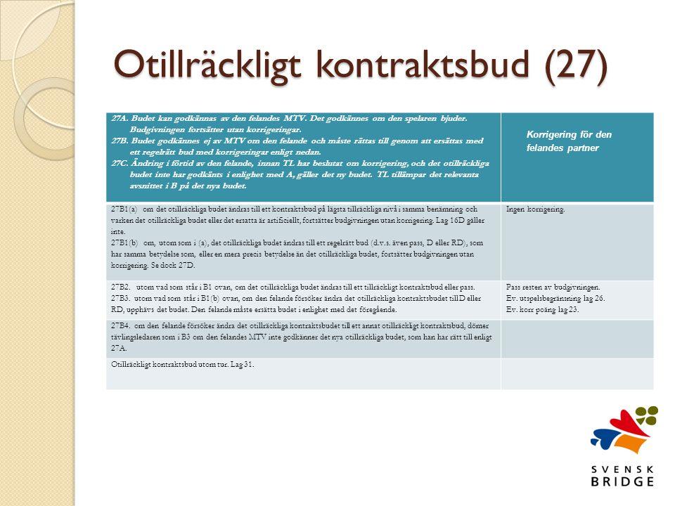 Otillräckligt kontraktsbud (27)