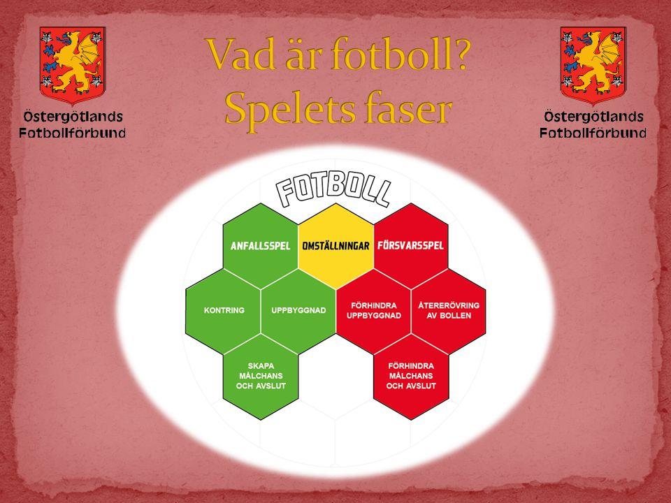 Vad är fotboll Spelets faser