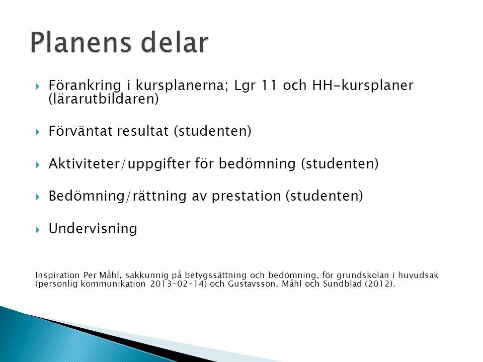 Planens delar Förankring i kursplanerna; Lgr 11 och HH-kursplaner (lärarutbildaren) Förväntat resultat (studenten)